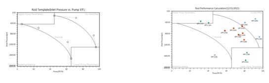电潜泵图纸